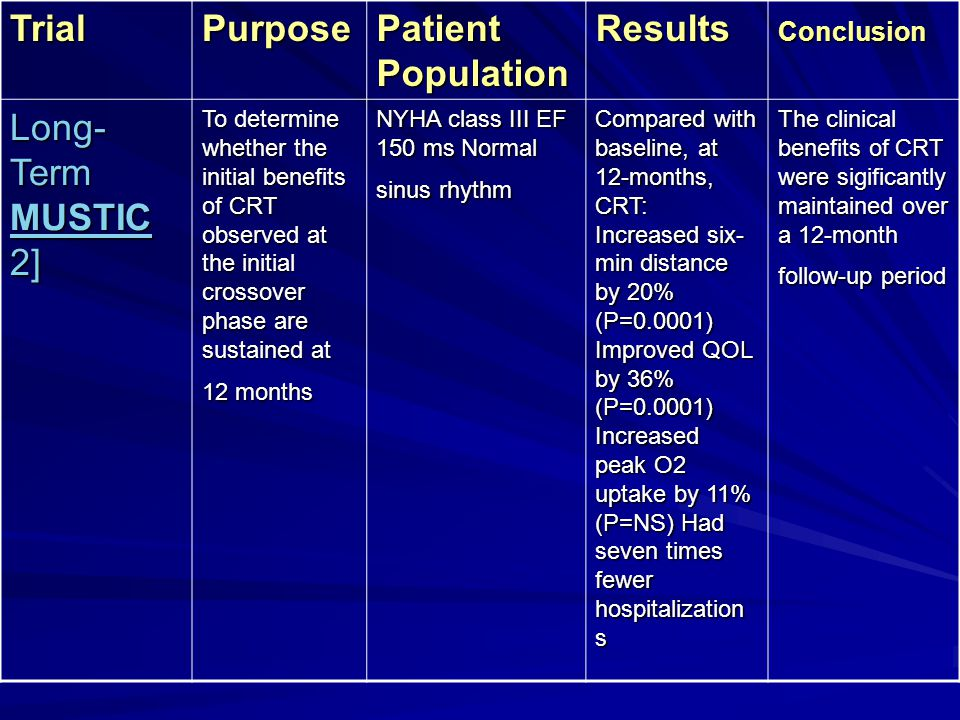 Trial Purpose Patient Population Results Long-Term MUSTIC 2]